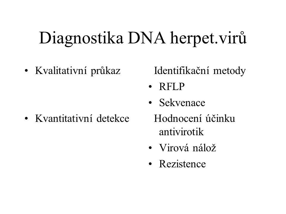 Diagnostika DNA herpet.virů Kvalitativní průkaz Kvantitativní detekce Identifikační metody RFLP Sekvenace Hodnocení účinku antivirotik Virová nálož Re
