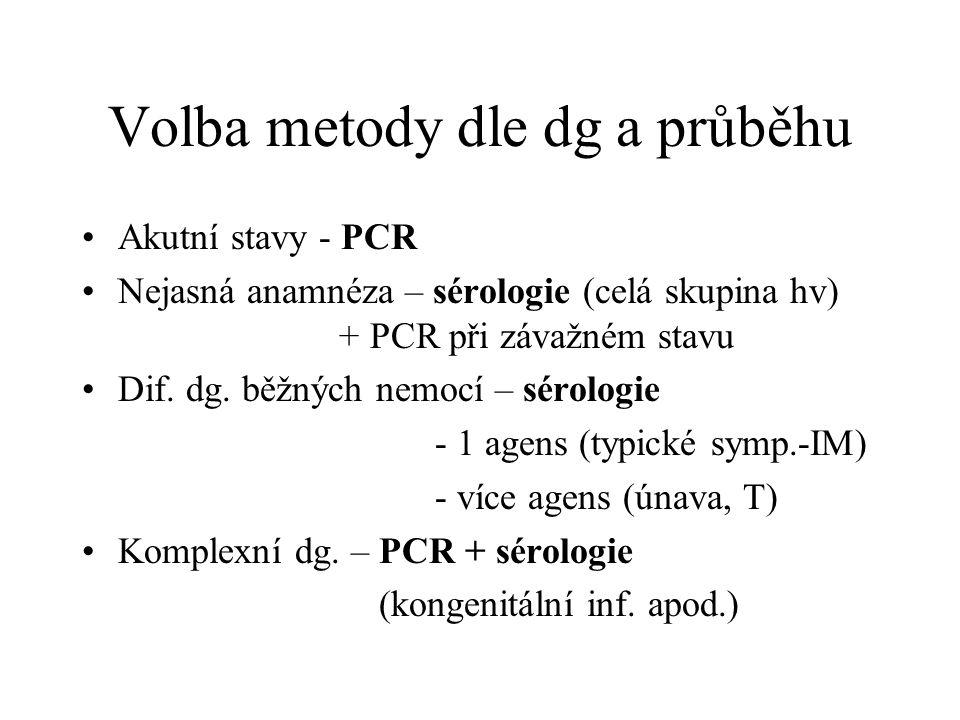 Volba metody dle dg a průběhu Akutní stavy - PCR Nejasná anamnéza – sérologie (celá skupina hv) + PCR při závažném stavu Dif. dg. běžných nemocí – sér