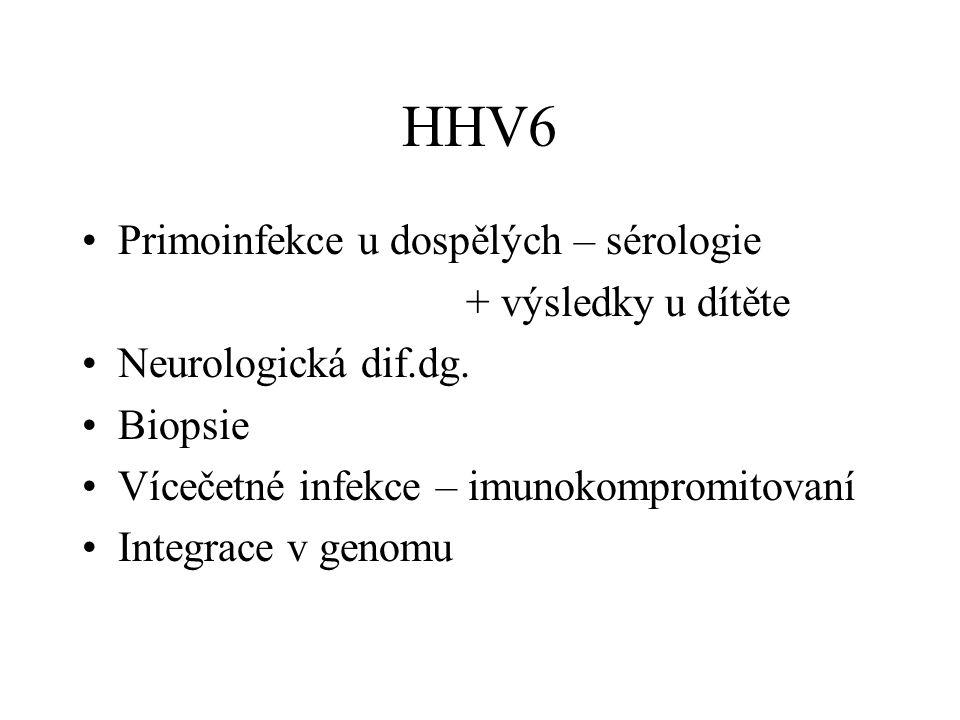HHV6 Primoinfekce u dospělých – sérologie + výsledky u dítěte Neurologická dif.dg. Biopsie Vícečetné infekce – imunokompromitovaní Integrace v genomu