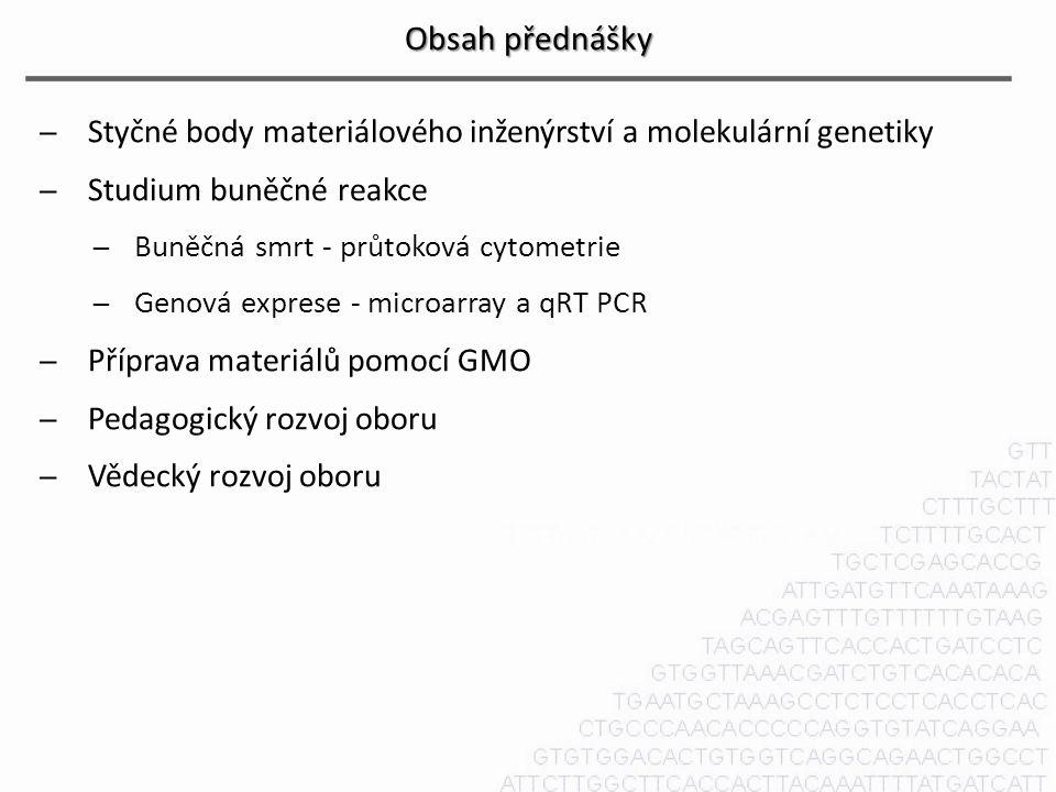 Obsah přednášky ̶Styčné body materiálového inženýrství a molekulární genetiky ̶Studium buněčné reakce ̶Buněčná smrt - průtoková cytometrie ̶Genová exprese - microarray a qRT PCR ̶Příprava materiálů pomocí GMO ̶Pedagogický rozvoj oboru ̶Vědecký rozvoj oboru