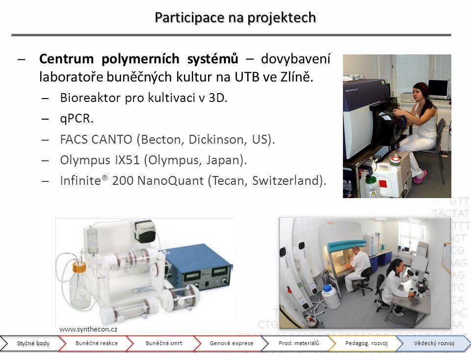 Participace na projektech ̶Centrum polymerních systémů – dovybavení laboratoře buněčných kultur na UTB ve Zlíně. ̶Bioreaktor pro kultivaci v 3D. ̶qPCR