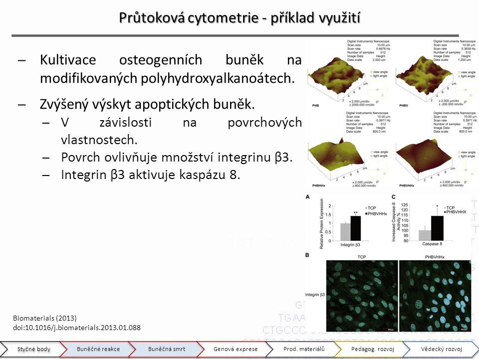 Průtoková cytometrie - příklad využití ̶Kultivace osteogenních buněk na modifikovaných polyhydroxyalkanoátech. ̶Zvýšený výskyt apoptických buněk. ̶V z