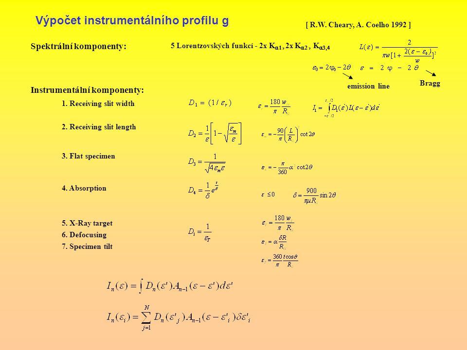 Výpočet instrumentálního profilu g [ R.W. Cheary, A. Coelho 1992 ] Spektrální komponenty: 5 Lorentzovských funkcí - 2x K    2x K    K  In