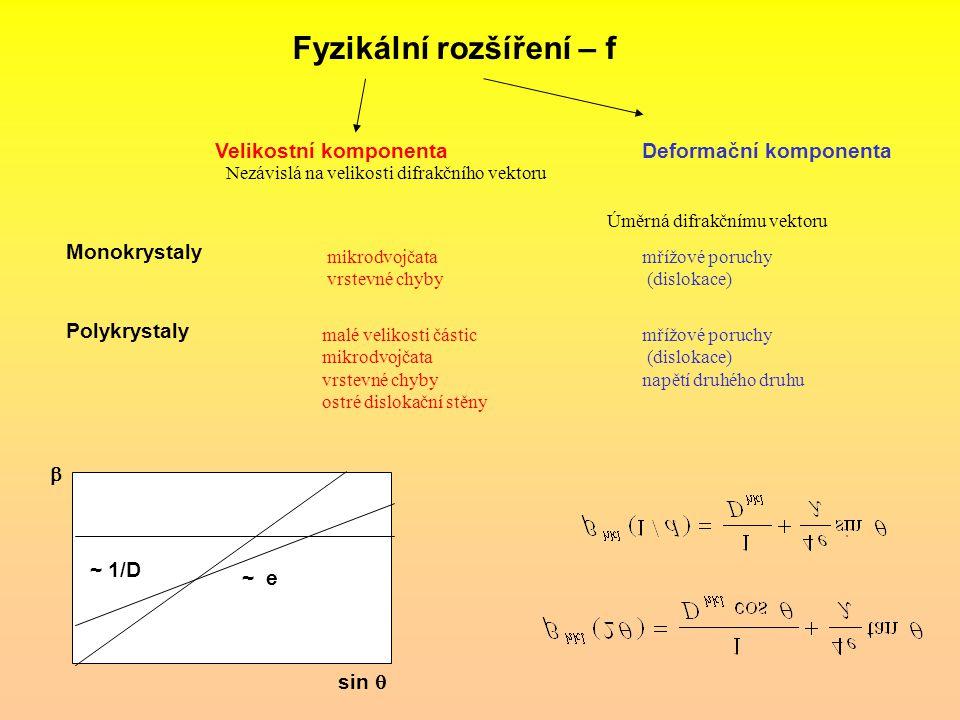 Fyzikální rozšíření – f Monokrystaly Polykrystaly Velikostní komponentaDeformační komponenta Nezávislá na velikosti difrakčního vektoru Úměrná difrakč