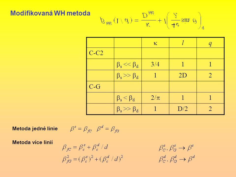 Modifikovaná WH metoda  lq C-C2  s <<  d 3/411  s >>  d 12D2 C-G  s <  d 2/  11  s >>  d 1D/22 Metoda jedné linie Metoda více linií