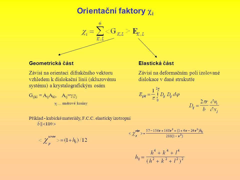 Orientační faktory  i Geometrická část Závisí na orientaci difrakčního vektoru vzhledem k dislokační linii (skluzovému systému) a krystalografickým o