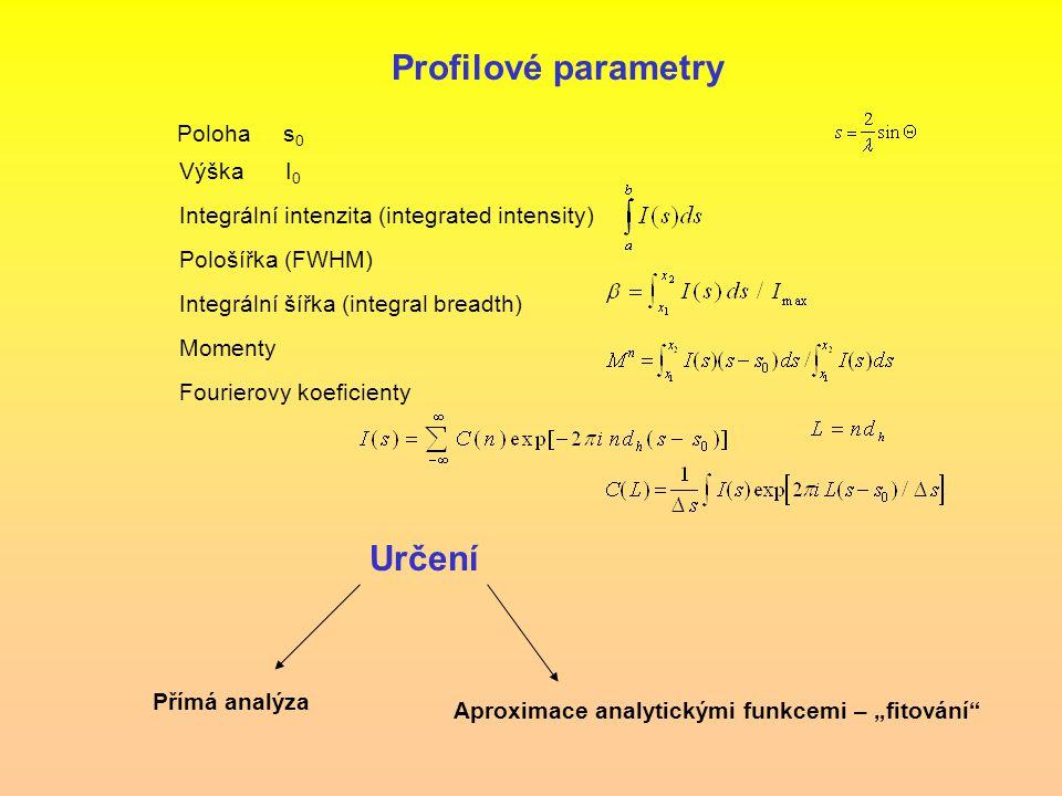 """Přímá analýza Aproximace analytickými funkcemi – """"fitování"""" Určení Profilové parametry Polohas 0 VýškaI 0 Integrální intenzita (integrated intensity)"""