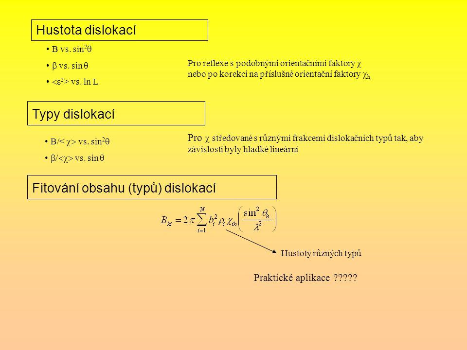 Hustota dislokací B vs. sin 2   vs. sin    > vs. ln L Pro reflexe s podobnými orientačními faktory  nebo po korekci na příslušné orientační fak