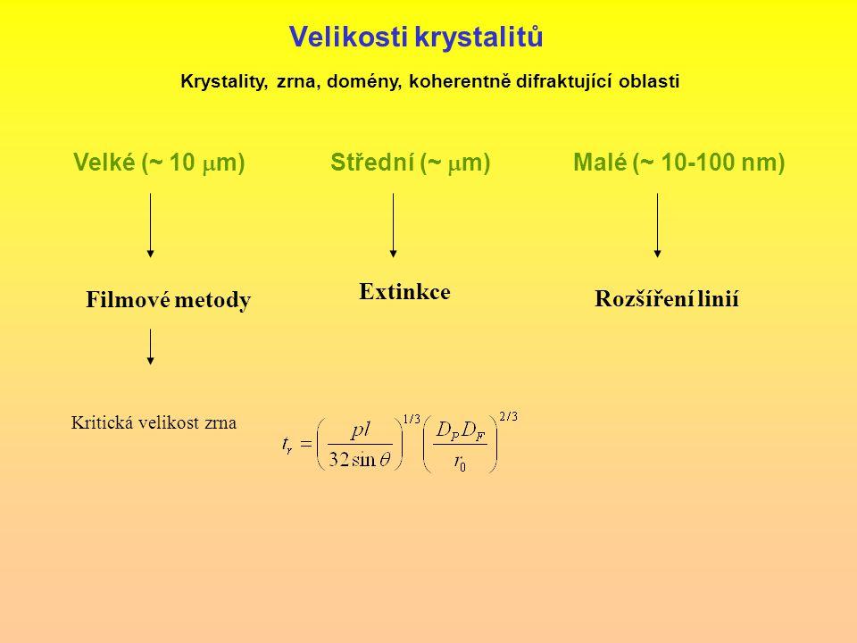 Velikosti krystalitů Krystality, zrna, domény, koherentně difraktující oblasti Velké (~ 10  m)Střední (~  m) Malé (~ 10-100 nm) Filmové metody Extin