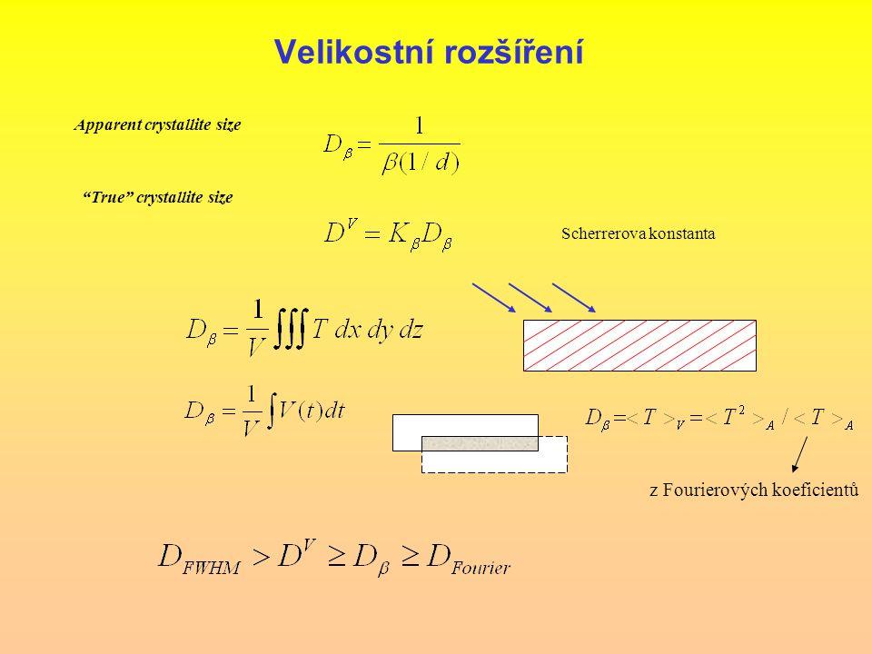 """Velikostní rozšíření Apparent crystallite size """"True"""" crystallite size Scherrerova konstanta z Fourierových koeficientů"""