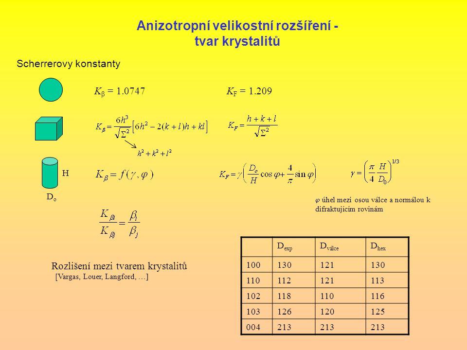 Anizotropní velikostní rozšíření - tvar krystalitů Scherrerovy konstanty K  = 1.0747K F = 1.209 DoDo H  úhel mezi osou válce a normálou k difraktují