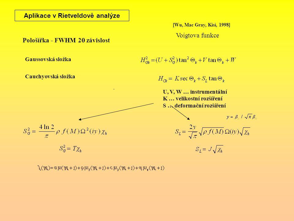 Aplikace v Rietveldově analýze - [Wu, Mac Gray, Kisi, 1998] Pološířka - FWHM 2  závislost Gaussovská složka Voigtova funkce Cauchyovská složka U, V,