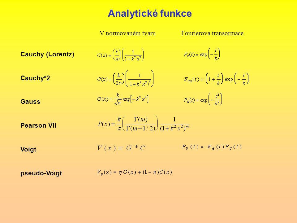 Cauchy (Lorentz) Cauchy*2 Gauss Pearson VII Voigt pseudo-Voigt V normovaném tvaruFourierova transormace