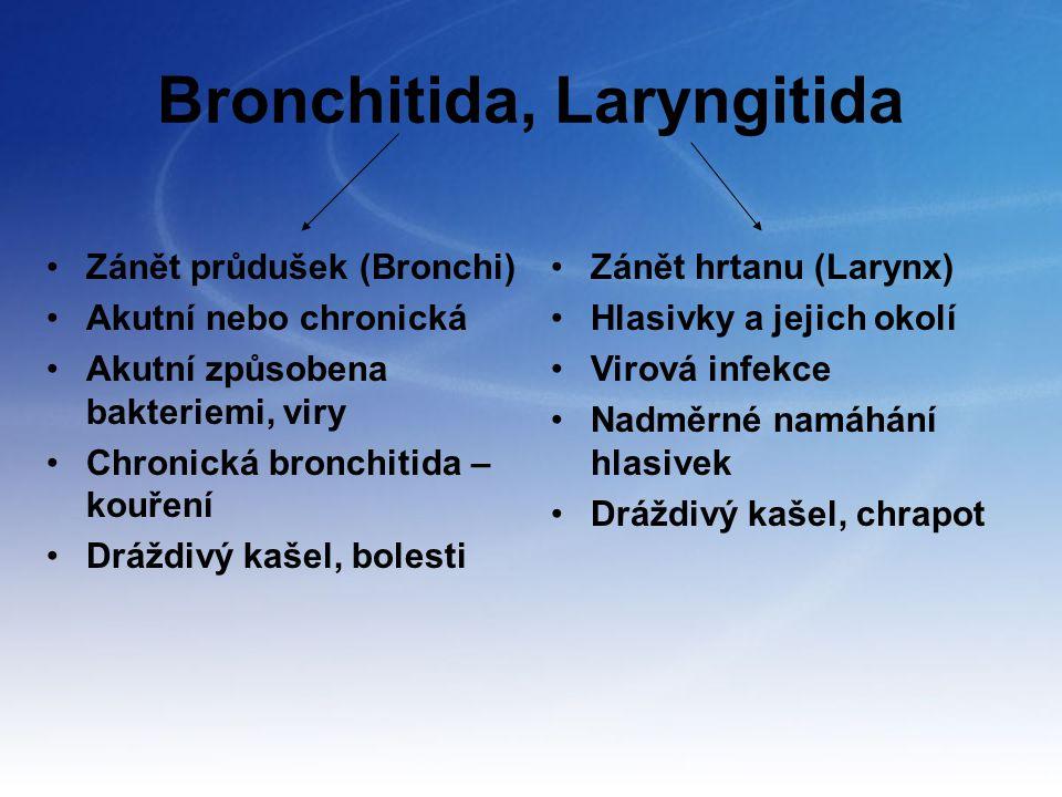 Bronchitida, Laryngitida Zánět průdušek (Bronchi) Akutní nebo chronická Akutní způsobena bakteriemi, viry Chronická bronchitida – kouření Dráždivý kaš