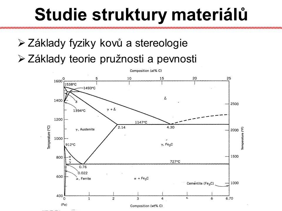Základní mechanické zkoušky Zkouška rázem Statická a dynamická zkouška pevnosti I.v tahu II.v tlaku III.v krutu