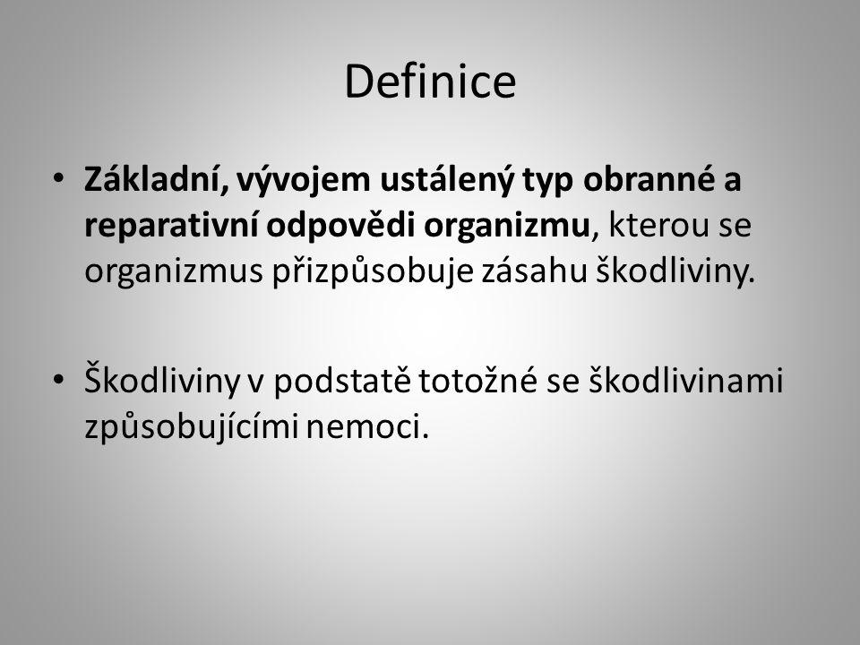 Funkce zánětu 1.Obranyschopnost – obrana organizmu 2.Reparace škod – náhrada poškozené tkáně Podle převažující funkce rozlišujeme zánět reparativní a defenzívní