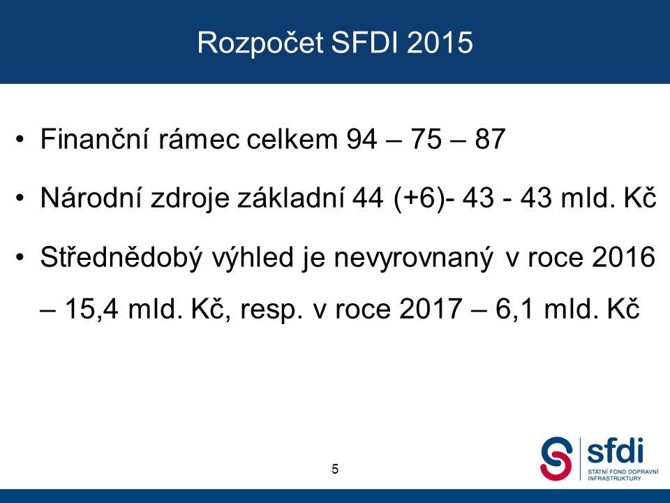 Rozpočet SFDI pro rok 2015 Národní výdajový rámec44,0 mld.