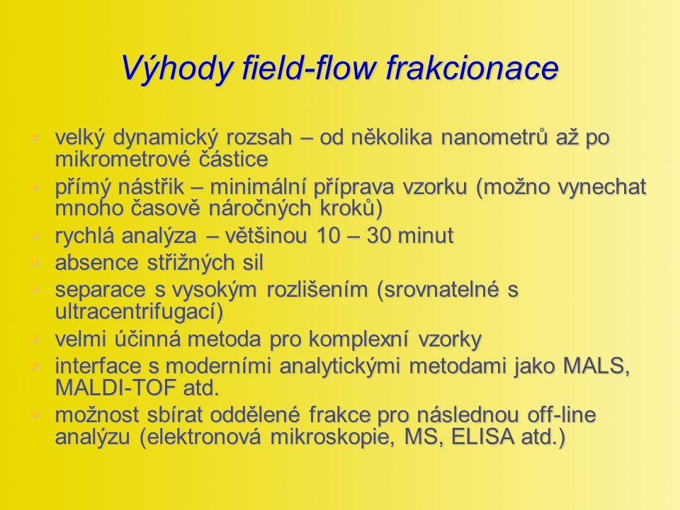 Výhody field-flow frakcionace  velký dynamický rozsah – od několika nanometrů až po mikrometrové částice  přímý nástřik – minimální příprava vzorku