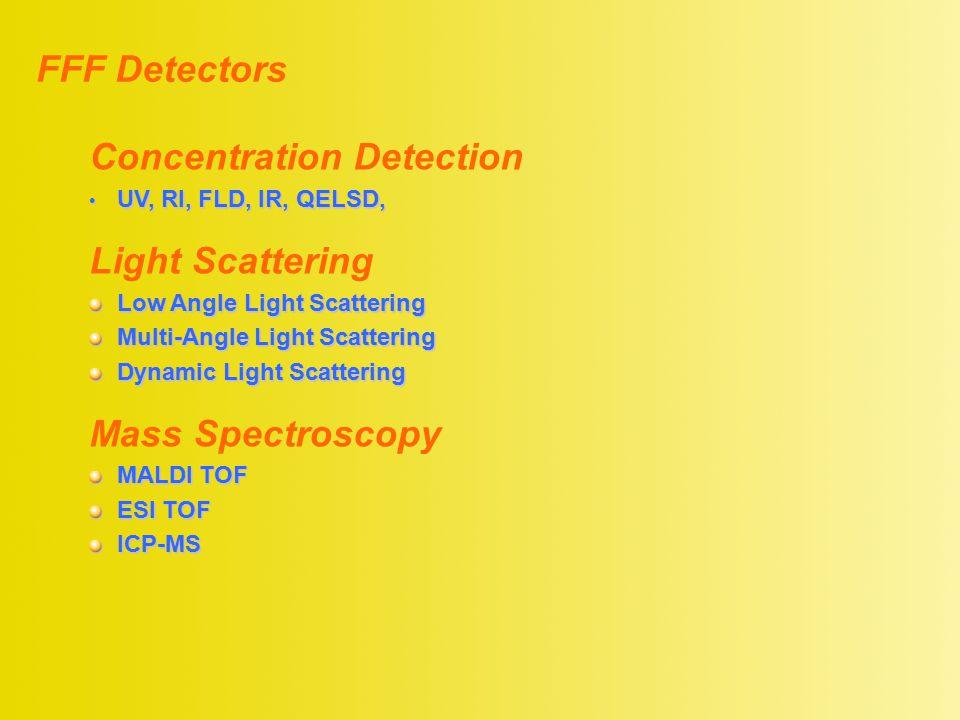 FFF Detectors Concentration Detection UV, RI, FLD, IR, QELSD, UV, RI, FLD, IR, QELSD, Light Scattering Low Angle Light Scattering Low Angle Light Scat