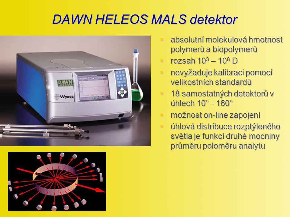 DAWN HELEOS MALS detektor  absolutní molekulová hmotnost polymerů a biopolymerů  rozsah 10 3 – 10 8 D  nevyžaduje kalibraci pomocí velikostních sta