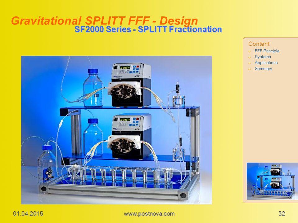 SF2000 Series - SPLITT Fractionation Gravitational SPLITT FFF - Design Content FFF Principle Systems Applications Summary 01.04.2015 32www.postnova.co
