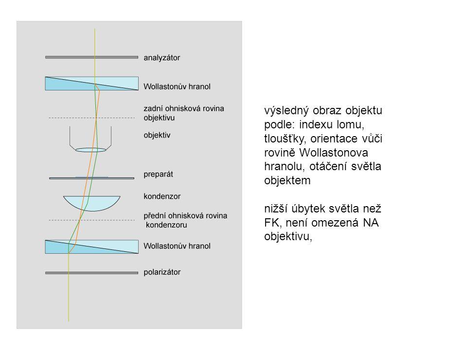 výsledný obraz objektu podle: indexu lomu, tloušťky, orientace vůči rovině Wollastonova hranolu, otáčení světla objektem nižší úbytek světla než FK, n