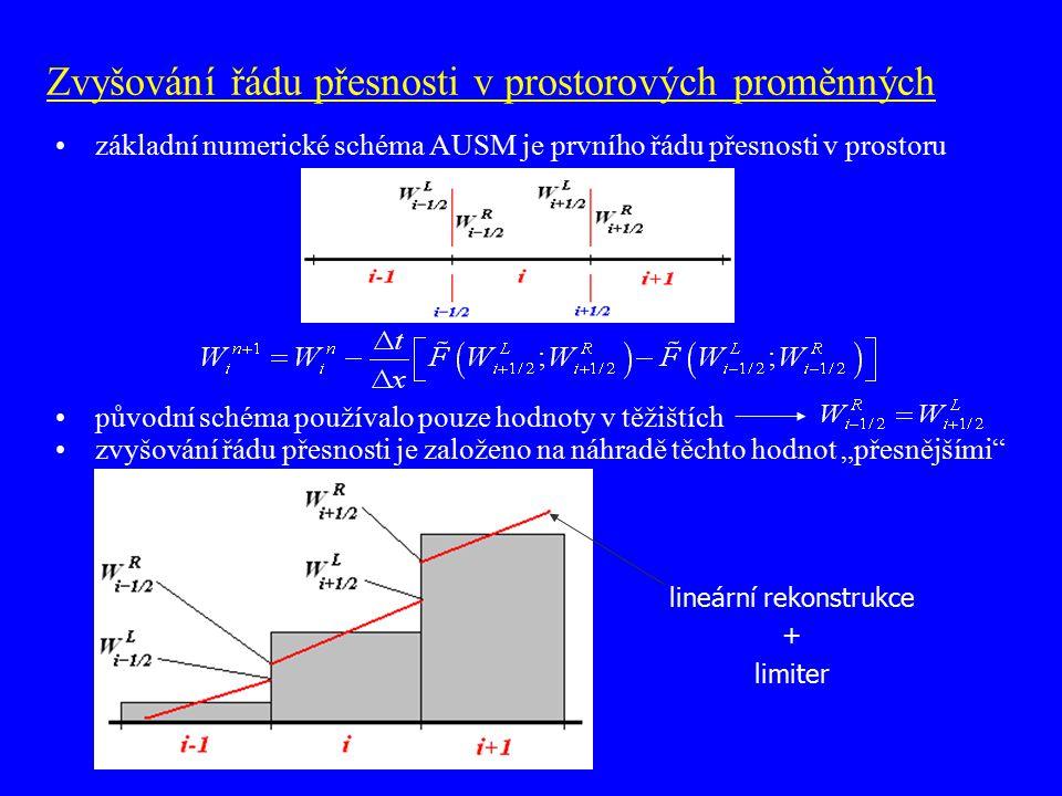 Zvyšování řádu přesnosti v prostorových proměnných základní numerické schéma AUSM je prvního řádu přesnosti v prostoru původní schéma používalo pouze