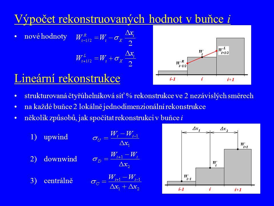 Lineární rekonstrukce strukturovaná čtyřúhelníková síť  rekonstrukce ve 2 nezávislých směrech na každé buňce 2 lokálně jednodimenzionální rekonstrukc
