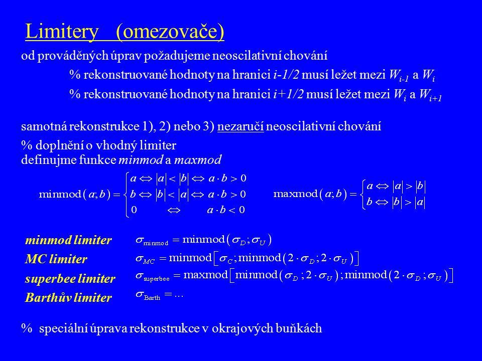Limitery (omezovače) od prováděných úprav požadujeme neoscilativní chování  rekonstruované hodnoty na hranici i-1/2 musí ležet mezi W i-1 a W i  rek