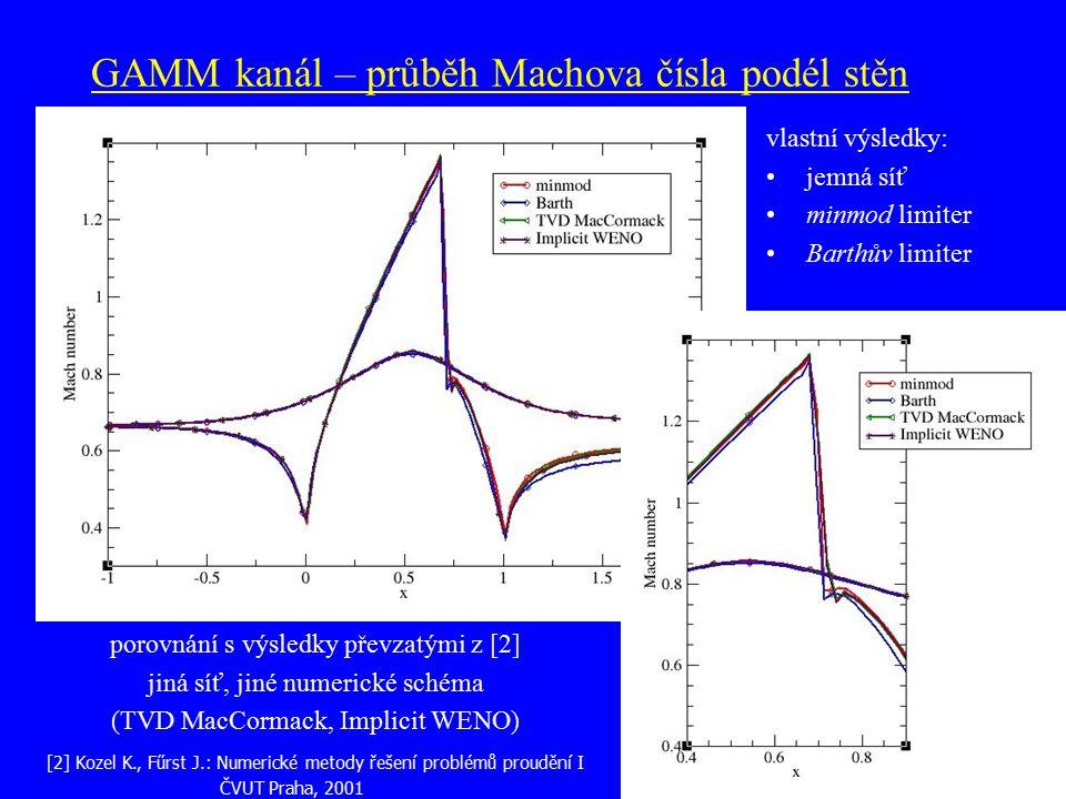 GAMM kanál – průběh Machova čísla podél stěn porovnání s výsledky převzatými z [2] jiná síť, jiné numerické schéma (TVD MacCormack, Implicit WENO) vla