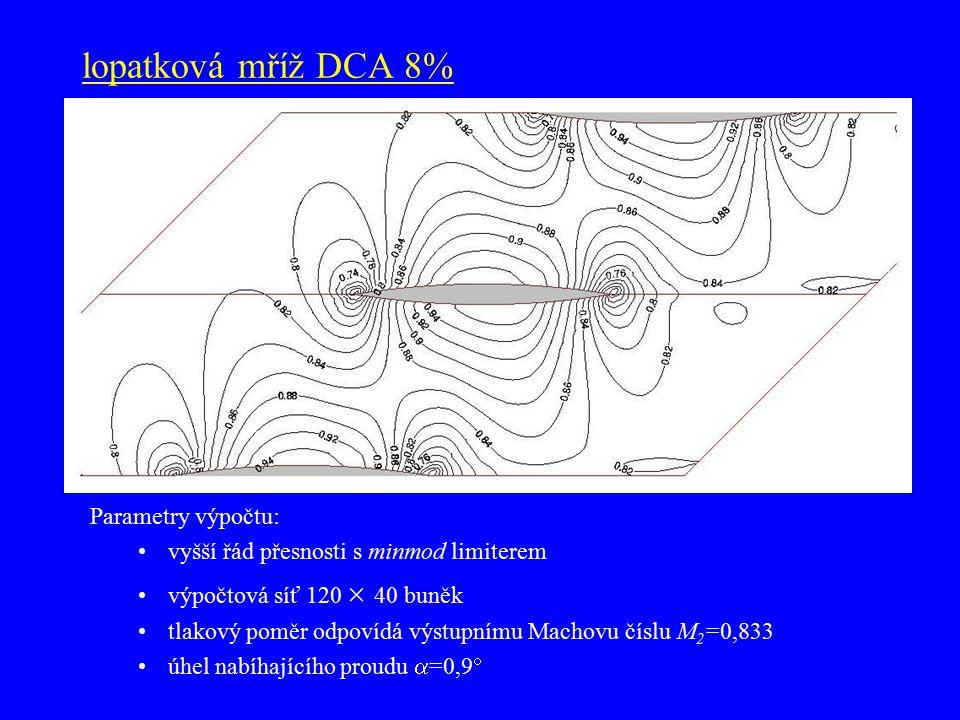 lopatková mříž DCA 8% Parametry výpočtu: vyšší řád přesnosti s minmod limiterem výpočtová síť 120  40 buněk tlakový poměr odpovídá výstupnímu Machovu