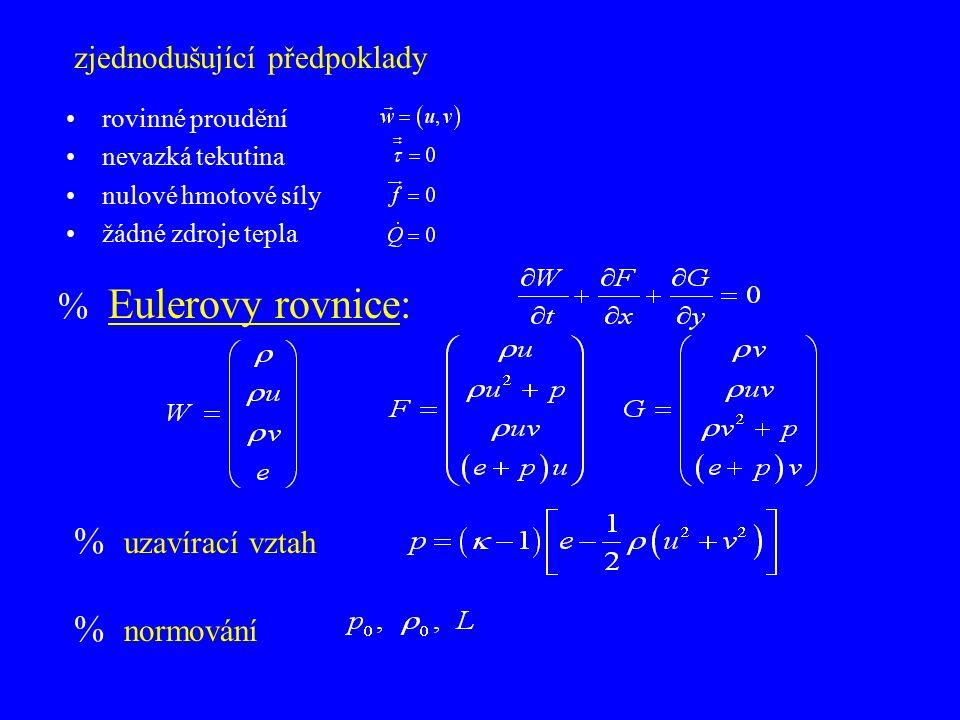 zjednodušující předpoklady rovinné proudění nevazká tekutina nulové hmotové síly žádné zdroje tepla  Eulerovy rovnice:  uzavírací vztah  normování