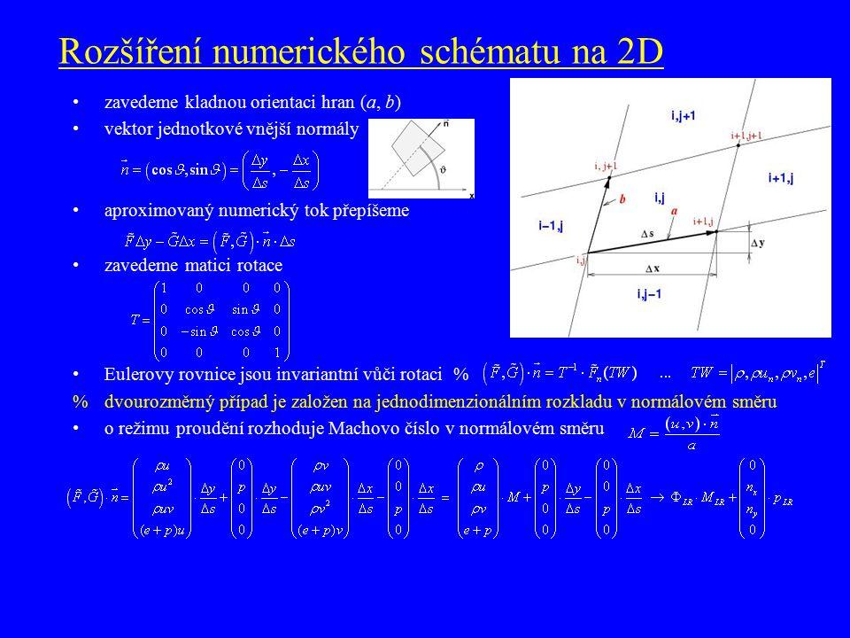 Rozšíření numerického schématu na 2D zavedeme kladnou orientaci hran (a, b) vektor jednotkové vnější normály aproximovaný numerický tok přepíšeme zave