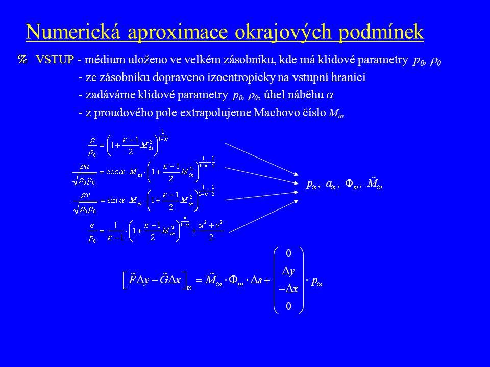 Numerická aproximace okrajových podmínek %VSTUP - médium uloženo ve velkém zásobníku, kde má klidové parametry p 0,  0 - ze zásobníku dopraveno izoen