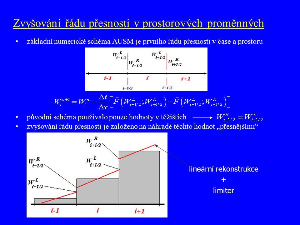 Zvyšování řádu přesnosti v prostorových proměnných základní numerické schéma AUSM je prvního řádu přesnosti v čase a prostoru původní schéma používalo