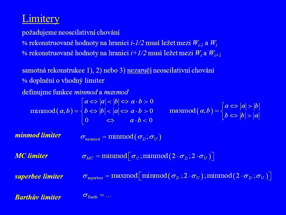 Limitery požadujeme neoscilativní chování  rekonstruované hodnoty na hranici i-1/2 musí ležet mezi W i-1 a W i  rekonstruované hodnoty na hranici i+