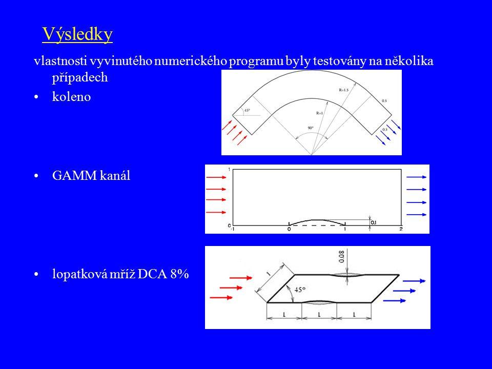 Výsledky vlastnosti vyvinutého numerického programu byly testovány na několika případech koleno GAMM kanál lopatková mříž DCA 8%