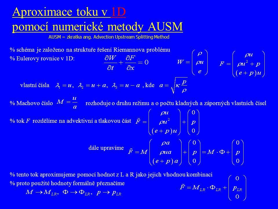 Numerické schéma AUSM v 1D  schéma je založeno na struktuře řešení Riemannova problému  Eulerovy rovnice v 1D: vlastní čísla, kde  Machovo číslo rozhoduje o druhu režimu a o počtu kladných a záporných vlastních čísel  tok F rozdělíme na advektivní a tlakovou část dále upravíme  tento tok aproximujeme pomocí hodnot z L a R jako jejich vhodnou kombinaci  proto použité hodnoty formálně přeznačíme AUSM = zkratka ang.