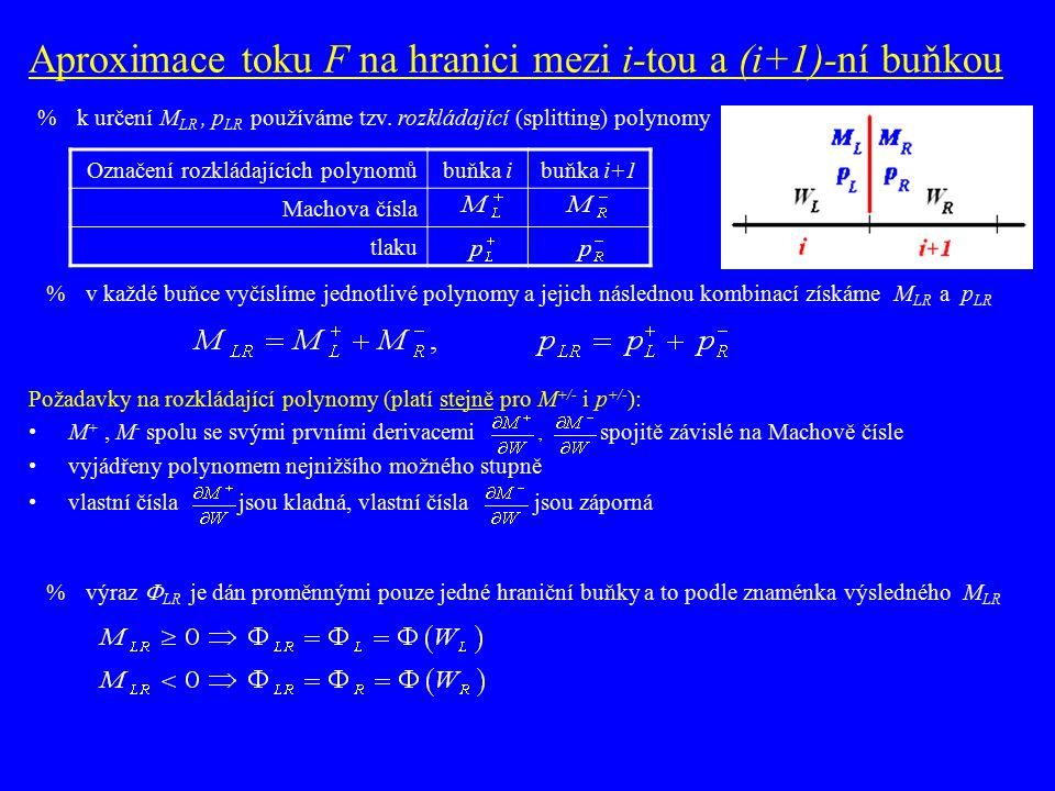 lopatková mříž DCA 8% Parametry výpočtu: vyšší řád přesnosti s minmod limiterem výpočtová síť 120  40 buněk tlakový poměr odpovídá výstupnímu Machovu číslu M 2 =0,833 úhel nabíhajícího proudu  =0,9 