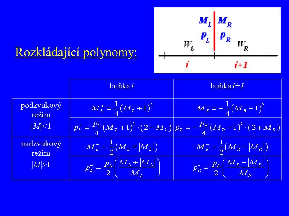 Rozkládající polynomy: buňka ibuňka i+1 podzvukový režim |M|  1 nadzvukový režim |M|>1