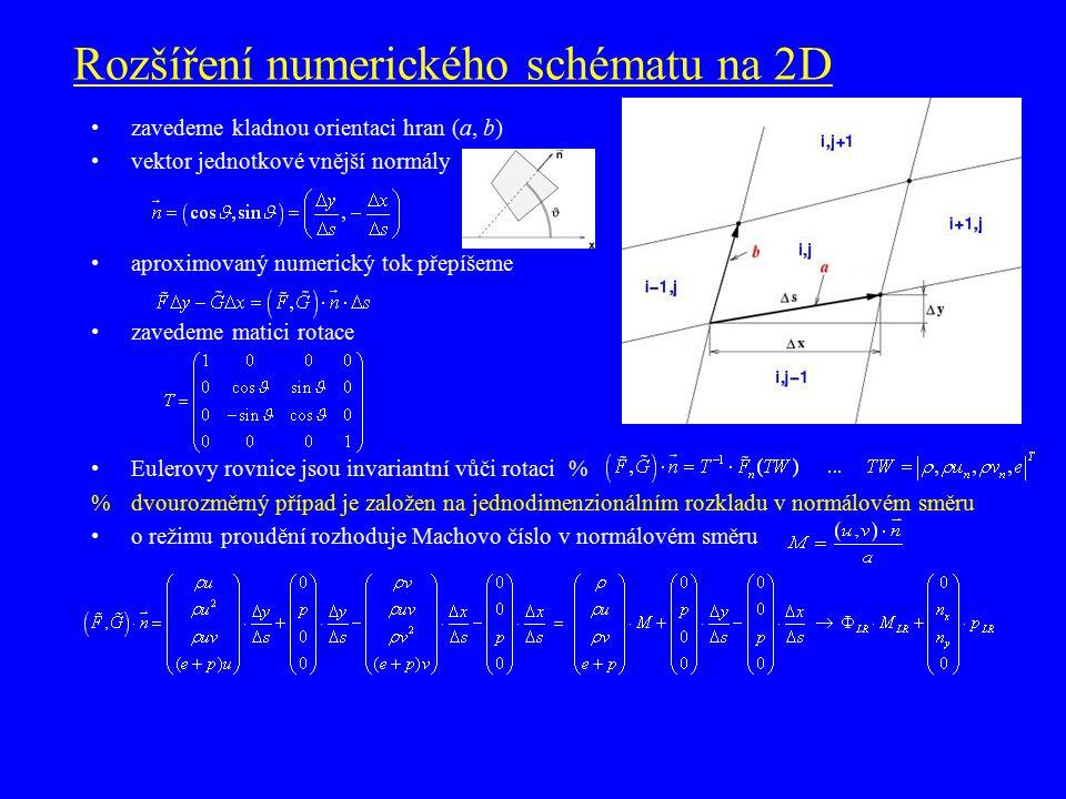 Rozšíření numerického schématu na 2D zavedeme kladnou orientaci hran (a, b) vektor jednotkové vnější normály aproximovaný numerický tok přepíšeme zavedeme matici rotace Eulerovy rovnice jsou invariantní vůči rotaci  %dvourozměrný případ je založen na jednodimenzionálním rozkladu v normálovém směru o režimu proudění rozhoduje Machovo číslo v normálovém směru