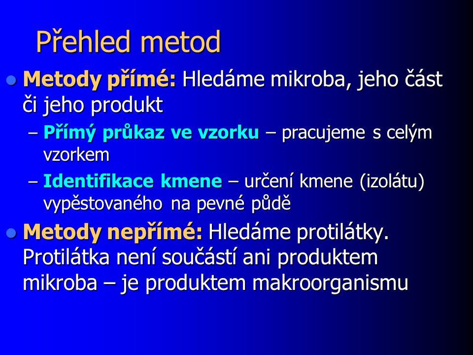 Přehled metod Metody přímé: Hledáme mikroba, jeho část či jeho produkt Metody přímé: Hledáme mikroba, jeho část či jeho produkt – Přímý průkaz ve vzorku – pracujeme s celým vzorkem – Identifikace kmene – určení kmene (izolátu) vypěstovaného na pevné půdě Metody nepřímé: Hledáme protilátky.