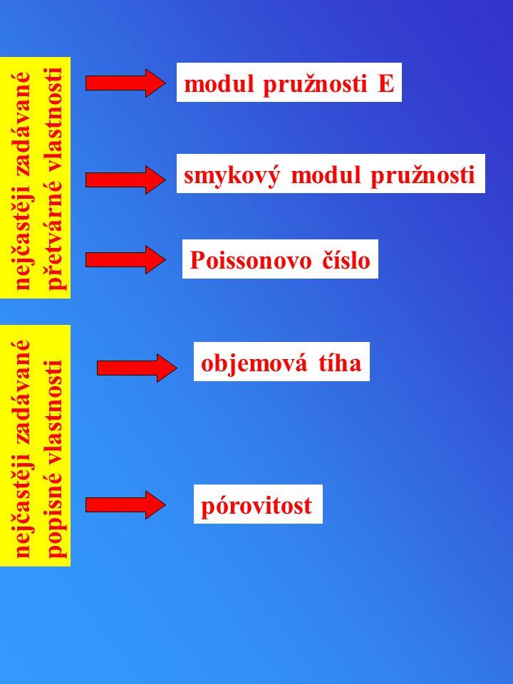 nejčastěji zadávané přetvárné vlastnosti modul pružnosti E smykový modul pružnosti Poissonovo číslo nejčastěji zadávané popisné vlastnosti objemová tí