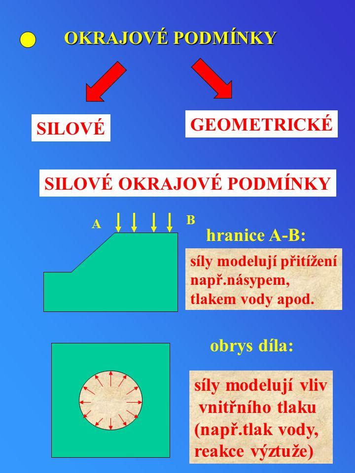 OKRAJOVÉ PODMÍNKY SILOVÉ GEOMETRICKÉ SILOVÉ OKRAJOVÉ PODMÍNKY A B hranice A-B: síly modelují přitížení např.násypem, tlakem vody apod. obrys díla: síl