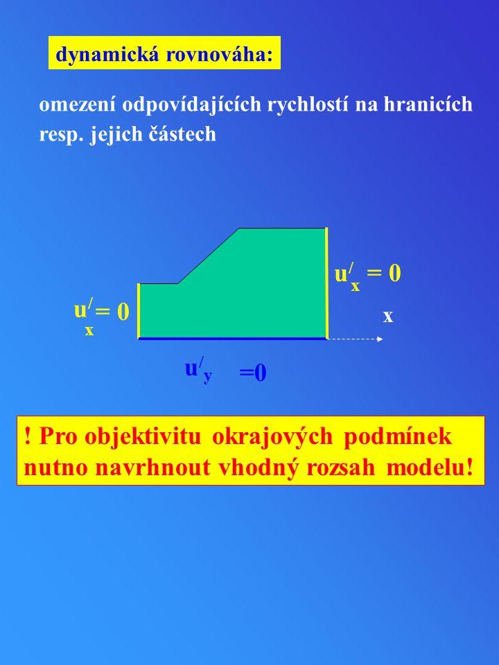 u/u/ x u/u/ x = 0 x u/yu/y dynamická rovnováha: omezení odpovídajících rychlostí na hranicích resp. jejich částech ! Pro objektivitu okrajových podmín