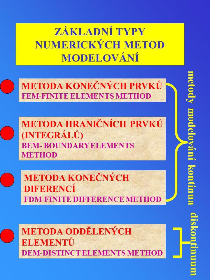 ZÁKLADNÍ TYPY NUMERICKÝCH METOD MODELOVÁNÍ METODA KONEČNÝCH PRVKŮ FEM-FINITE ELEMENTS METHOD METODA HRANIČNÍCH PRVKŮ (INTEGRÁLŮ) BEM- BOUNDARY ELEMENT