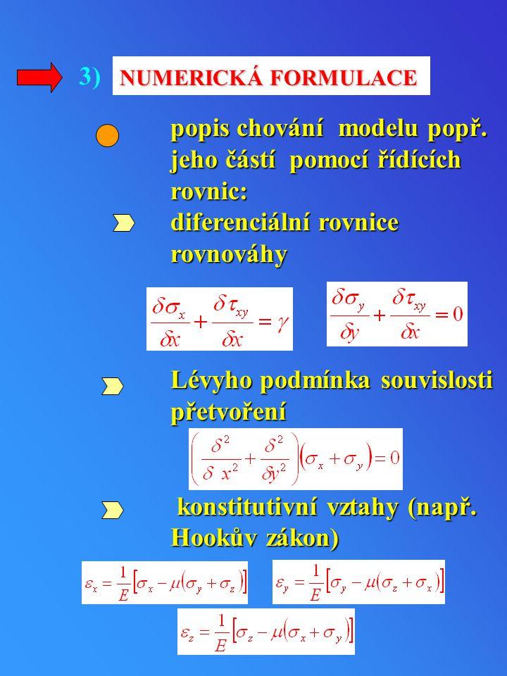 3) NUMERICKÁ FORMULACE popis chování modelu popř. jeho částí pomocí řídících rovnic: diferenciální rovnice rovnováhy Lévyho podmínka souvislosti přetv