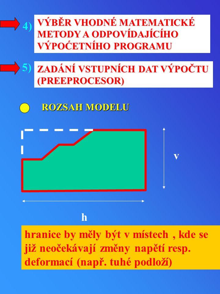 VÝBĚR VHODNÉ MATEMATICKÉ METODY A ODPOVÍDAJÍCÍHO VÝPOĆETNÍHO PROGRAMU 4) ZADÁNÍ VSTUPNÍCH DAT VÝPOČTU (PREEPROCESOR) 5) ROZSAH MODELU h v hranice by m