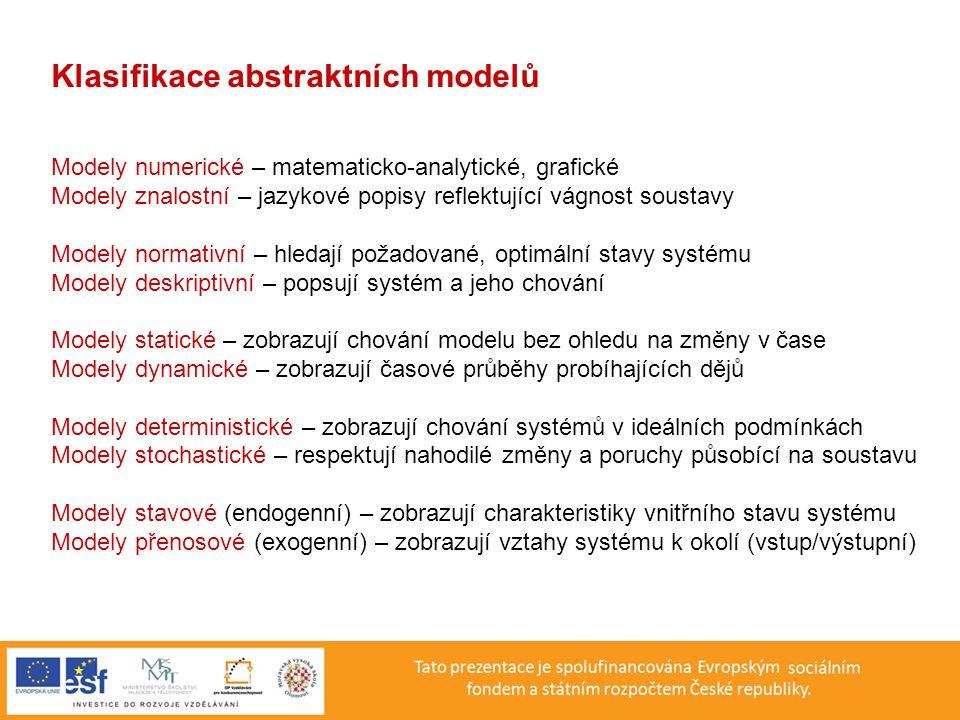 Klasifikace abstraktních modelů Modely numerické – matematicko-analytické, grafické Modely znalostní – jazykové popisy reflektující vágnost soustavy Modely normativní – hledají požadované, optimální stavy systému Modely deskriptivní – popsují systém a jeho chování Modely statické – zobrazují chování modelu bez ohledu na změny v čase Modely dynamické – zobrazují časové průběhy probíhajících dějů Modely deterministické – zobrazují chování systémů v ideálních podmínkách Modely stochastické – respektují nahodilé změny a poruchy působící na soustavu Modely stavové (endogenní) – zobrazují charakteristiky vnitřního stavu systému Modely přenosové (exogenní) – zobrazují vztahy systému k okolí (vstup/výstupní)