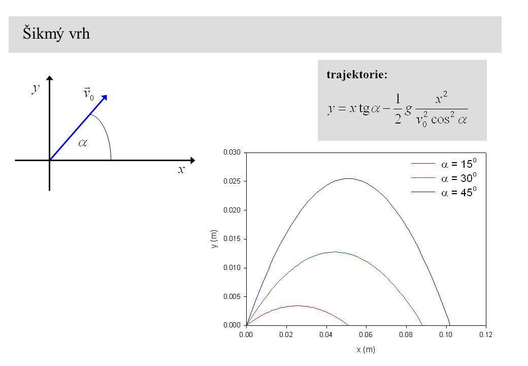 Keplerovy zákony 1.